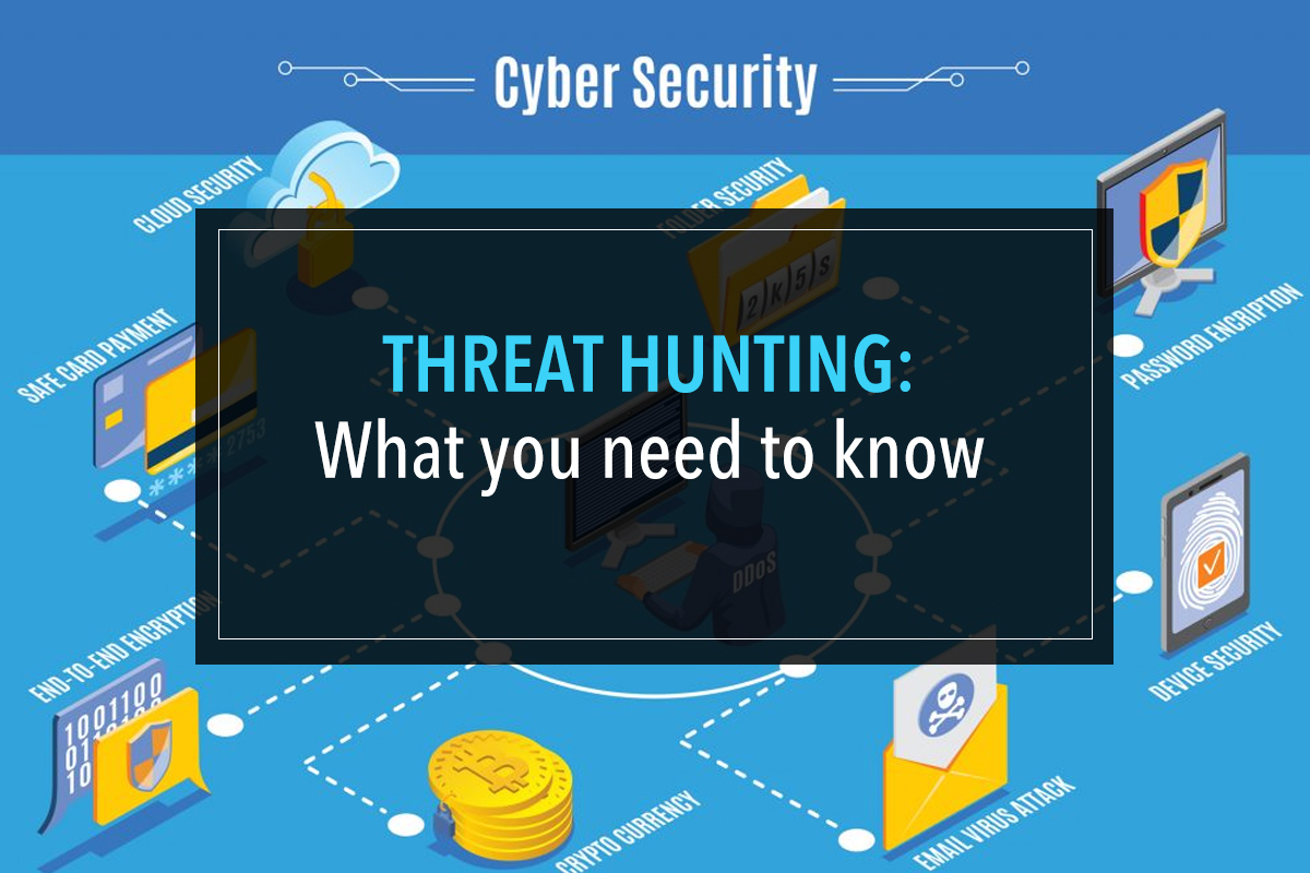 Threat Hunting - What you Need To Know - W